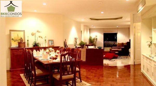 Thailand Property, Real Estate Silom Bangkok