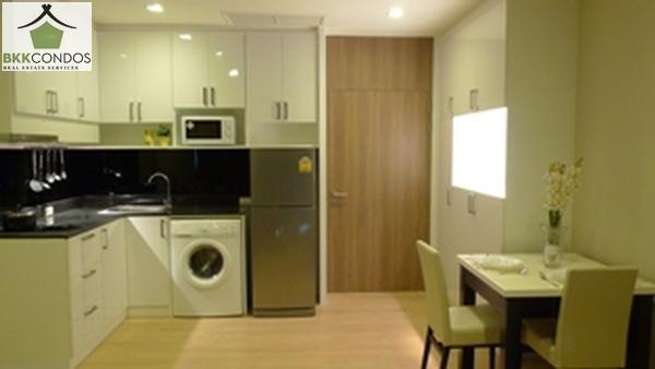 Thailand Property, Real Estate Bangkok